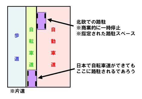 20080531p