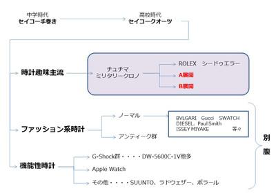 Tokei1_2